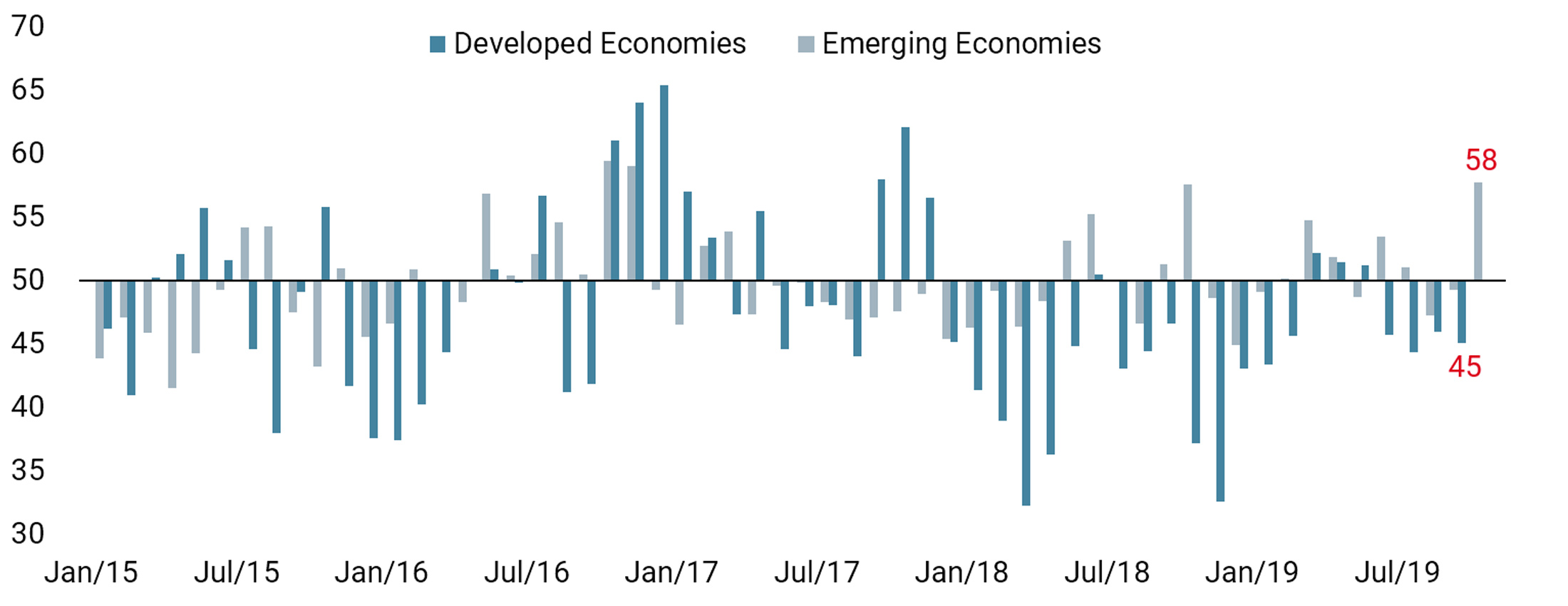 20191106 COTD Emerging Market Growth Shows Relative Strength website